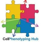 Cell Phenotyping Hub logo