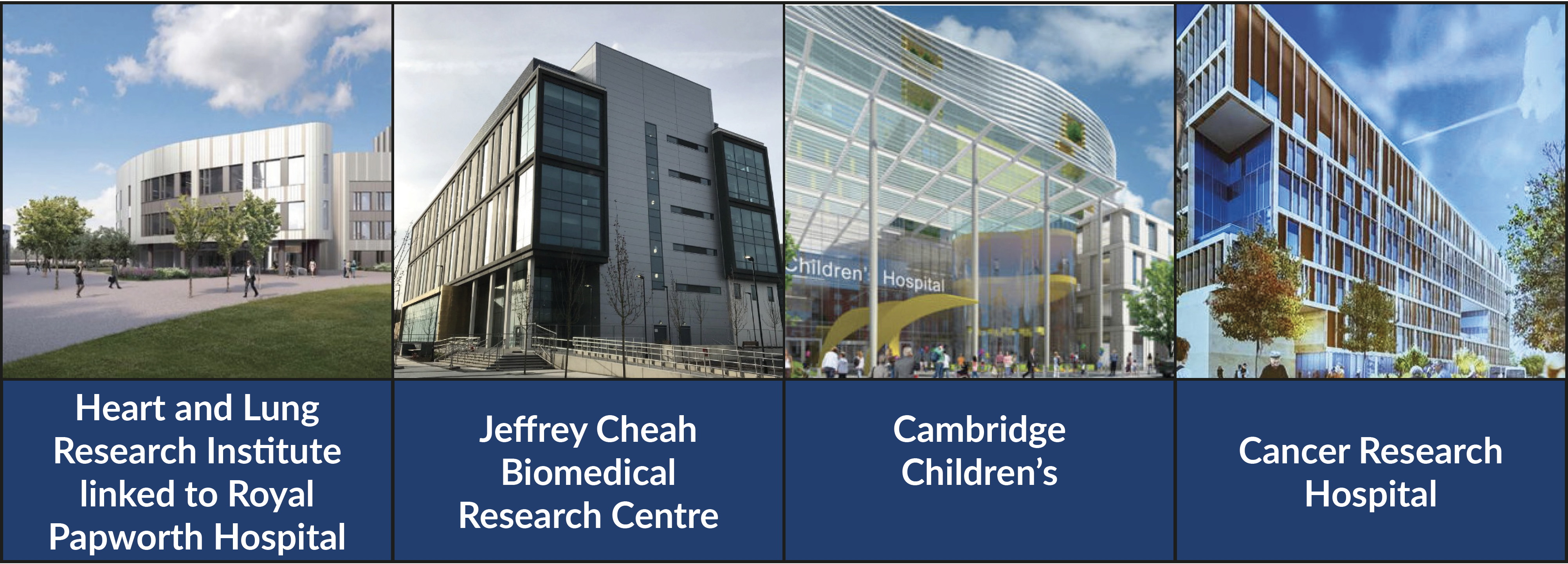 The new buildings coming to the Cambridge Biomedical Campus